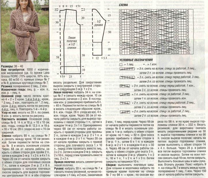 Вязание спицами кофты кардиганы схемы описание